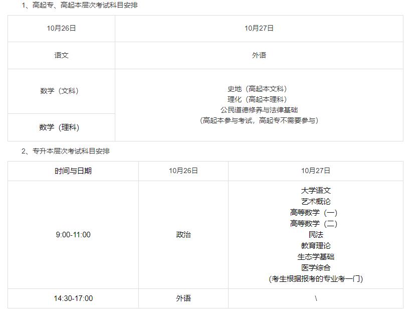 贵州成人高考专升本什么时候考试